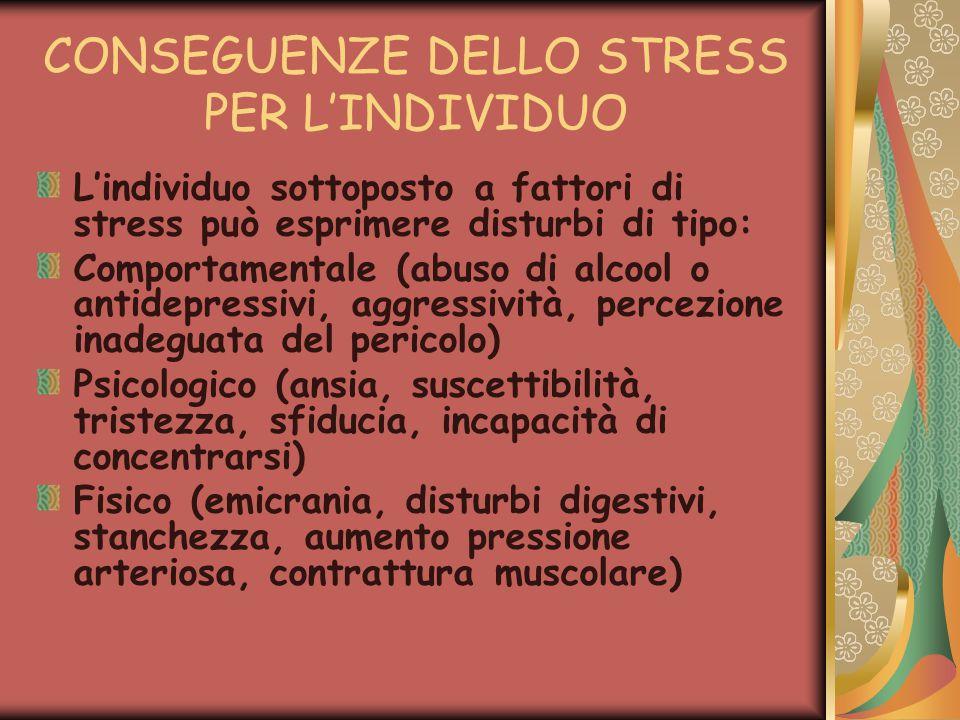 CONSEGUENZE DELLO STRESS PER L'INDIVIDUO L'individuo sottoposto a fattori di stress può esprimere disturbi di tipo: Comportamentale (abuso di alcool o antidepressivi, aggressività, percezione inadeguata del pericolo) Psicologico (ansia, suscettibilità, tristezza, sfiducia, incapacità di concentrarsi) Fisico (emicrania, disturbi digestivi, stanchezza, aumento pressione arteriosa, contrattura muscolare)