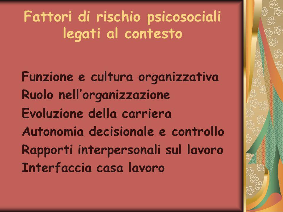 Fattori di rischio psicosociali legati al contesto Funzione e cultura organizzativa Ruolo nell'organizzazione Evoluzione della carriera Autonomia decisionale e controllo Rapporti interpersonali sul lavoro Interfaccia casa lavoro