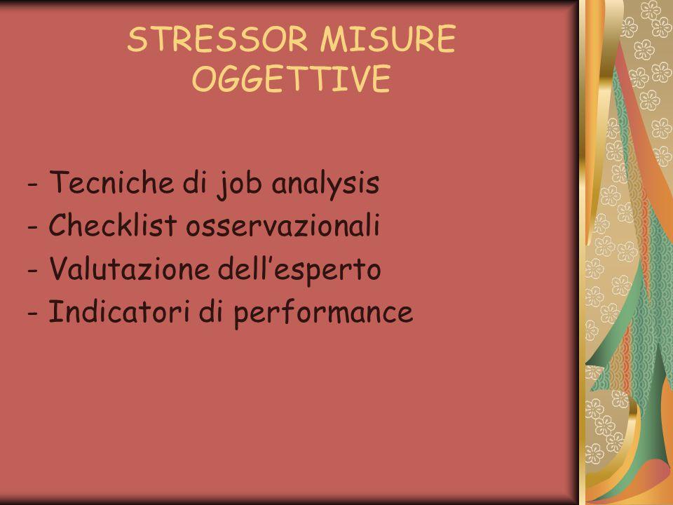 STRESSOR MISURE OGGETTIVE - Tecniche di job analysis - Checklist osservazionali - Valutazione dell'esperto - Indicatori di performance
