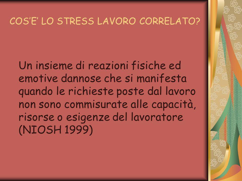 COS'E' LO STRESS LAVORO CORRELATO.