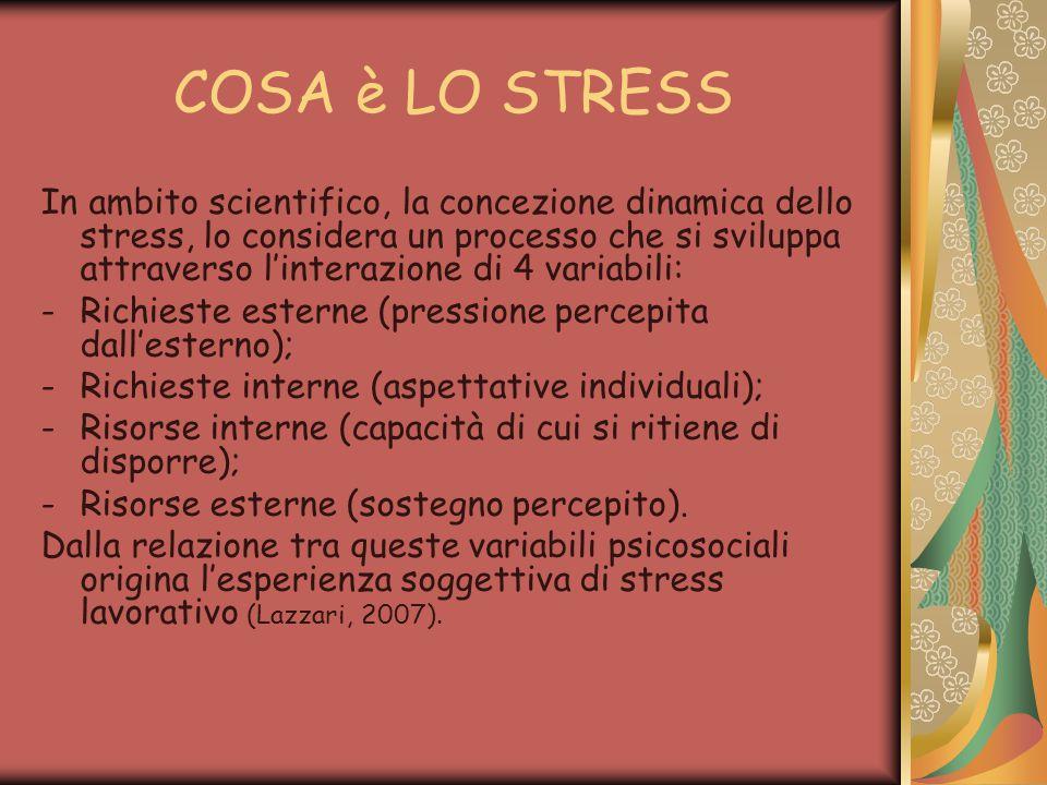 COSA è LO STRESS In ambito scientifico, la concezione dinamica dello stress, lo considera un processo che si sviluppa attraverso l'interazione di 4 variabili: -Richieste esterne (pressione percepita dall'esterno); -Richieste interne (aspettative individuali); -Risorse interne (capacità di cui si ritiene di disporre); -Risorse esterne (sostegno percepito).
