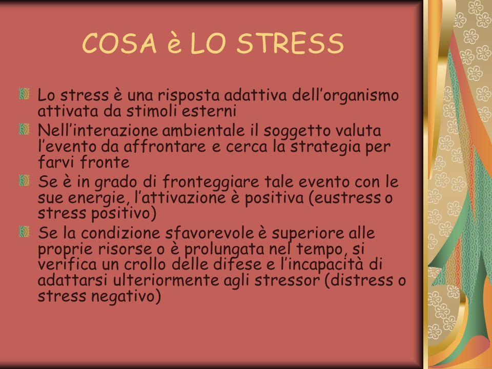COSA è LO STRESS Lo stress è una risposta adattiva dell'organismo attivata da stimoli esterni Nell'interazione ambientale il soggetto valuta l'evento da affrontare e cerca la strategia per farvi fronte Se è in grado di fronteggiare tale evento con le sue energie, l'attivazione è positiva (eustress o stress positivo) Se la condizione sfavorevole è superiore alle proprie risorse o è prolungata nel tempo, si verifica un crollo delle difese e l'incapacità di adattarsi ulteriormente agli stressor (distress o stress negativo)