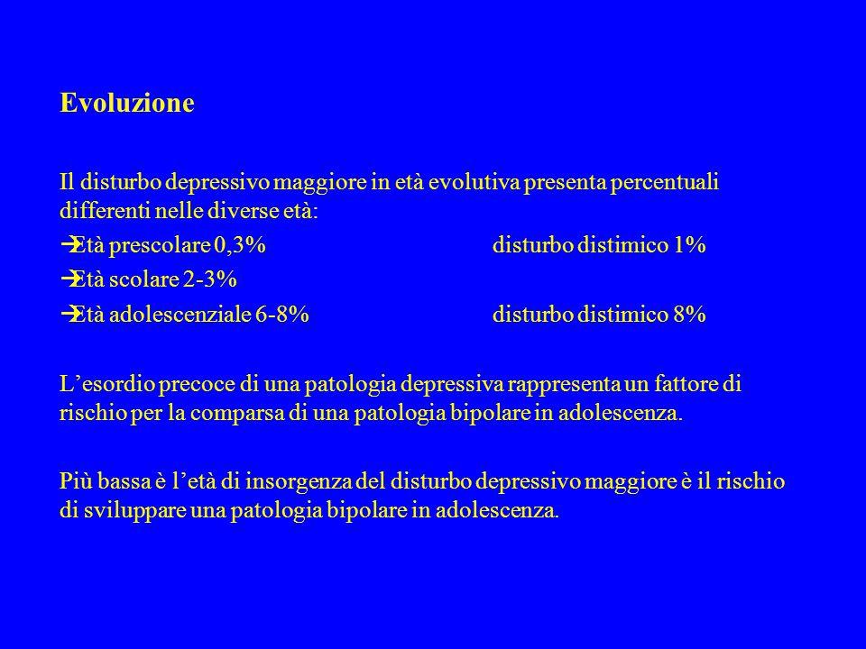 Evoluzione Il disturbo depressivo maggiore in età evolutiva presenta percentuali differenti nelle diverse età:  Età prescolare 0,3% disturbo distimic