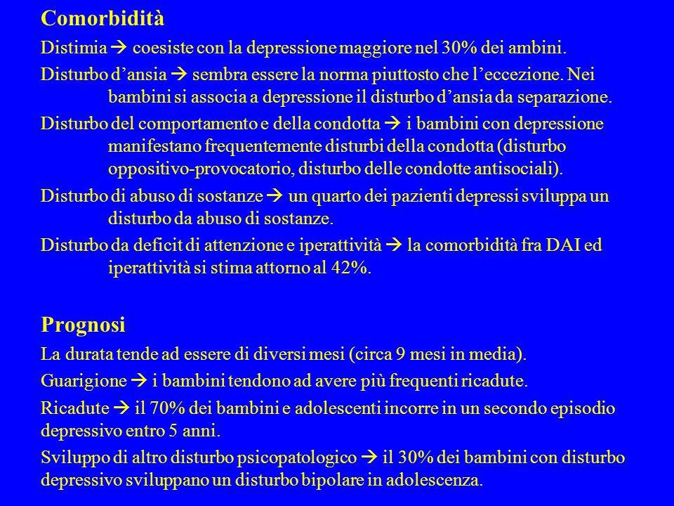 Comorbidità Distimia  coesiste con la depressione maggiore nel 30% dei ambini. Disturbo d'ansia  sembra essere la norma piuttosto che l'eccezione. N