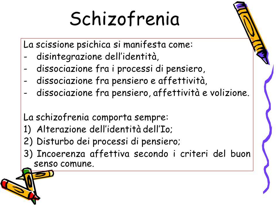 Schizofrenia La scissione psichica si manifesta come: - disintegrazione dell'identità, - dissociazione fra i processi di pensiero, - dissociazione fra
