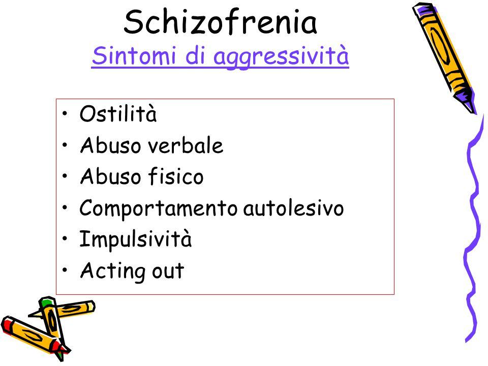 Schizofrenia Sintomi di aggressività Ostilità Abuso verbale Abuso fisico Comportamento autolesivo Impulsività Acting out