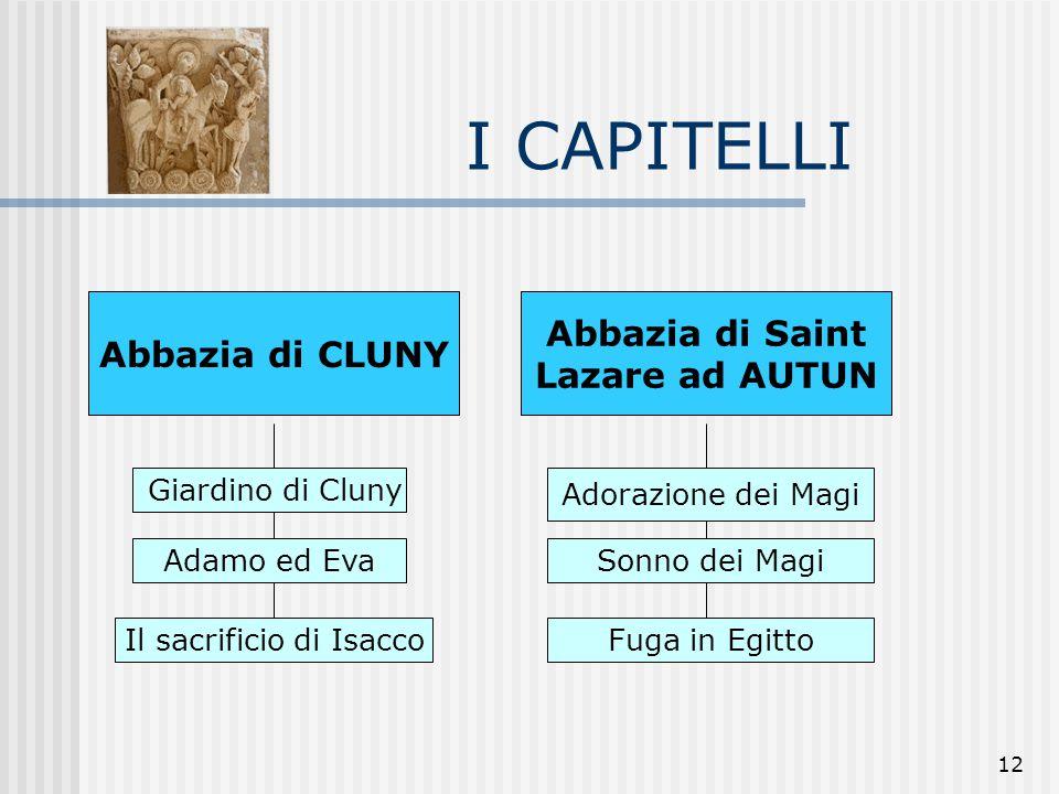 12 I CAPITELLI Abbazia di CLUNY Abbazia di Saint Lazare ad AUTUN Giardino di Cluny Adamo ed Eva Il sacrificio di Isacco Adorazione dei Magi Fuga in Eg