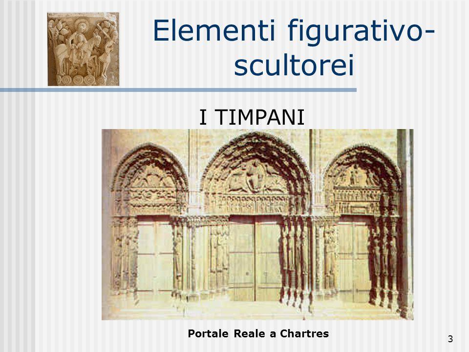 3 Elementi figurativo- scultorei I TIMPANI Portale Reale a Chartres