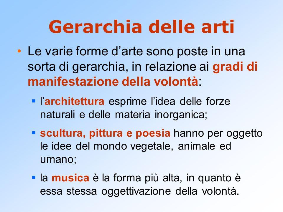 Gerarchia delle arti Le varie forme d'arte sono poste in una sorta di gerarchia, in relazione ai gradi di manifestazione della volontà:  l'architettu