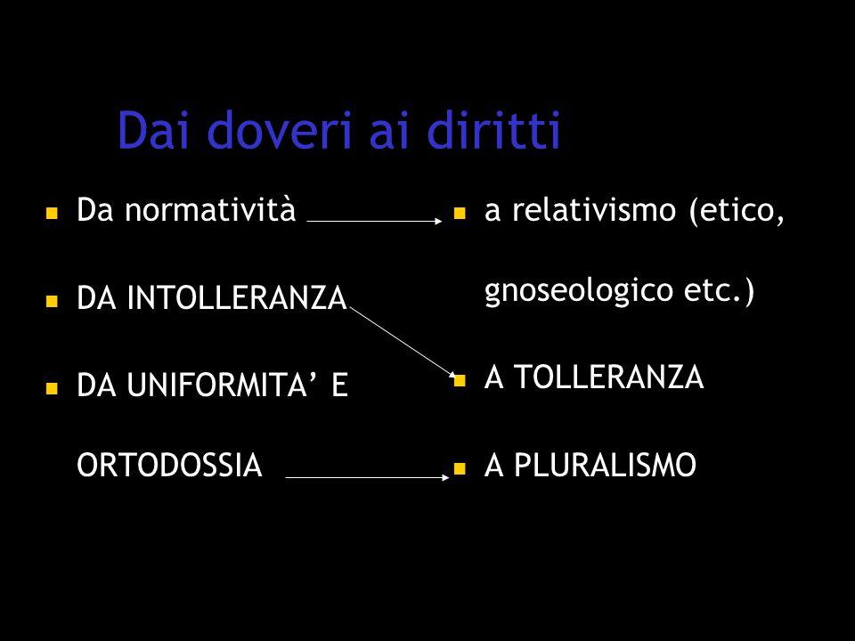 Dai doveri ai diritti Da normatività DA INTOLLERANZA DA UNIFORMITA' E ORTODOSSIA a relativismo (etico, gnoseologico etc.) A TOLLERANZA A PLURALISMO