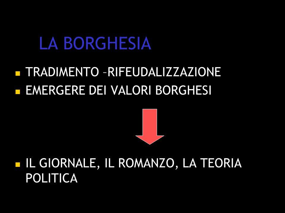 LA BORGHESIA TRADIMENTO –RIFEUDALIZZAZIONE EMERGERE DEI VALORI BORGHESI IL GIORNALE, IL ROMANZO, LA TEORIA POLITICA