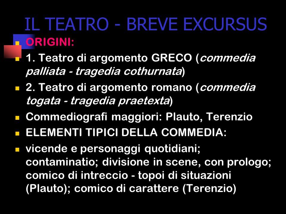 IL TEATRO - BREVE EXCURSUS ORIGINI: 1.