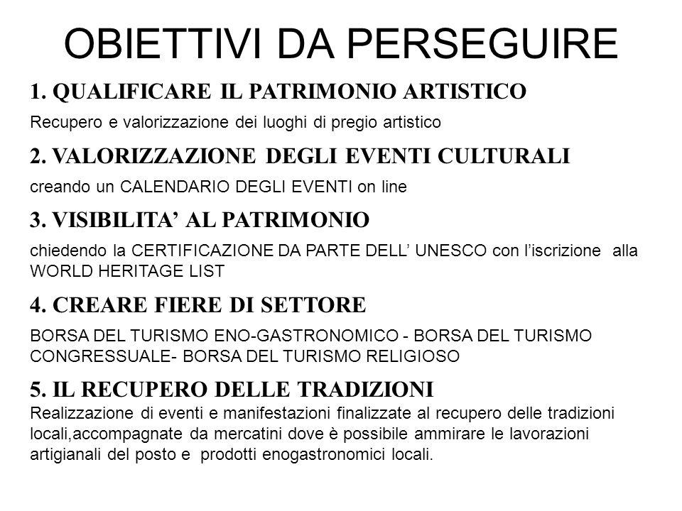 OBIETTIVI DA PERSEGUIRE 1. QUALIFICARE IL PATRIMONIO ARTISTICO Recupero e valorizzazione dei luoghi di pregio artistico 2. VALORIZZAZIONE DEGLI EVENTI