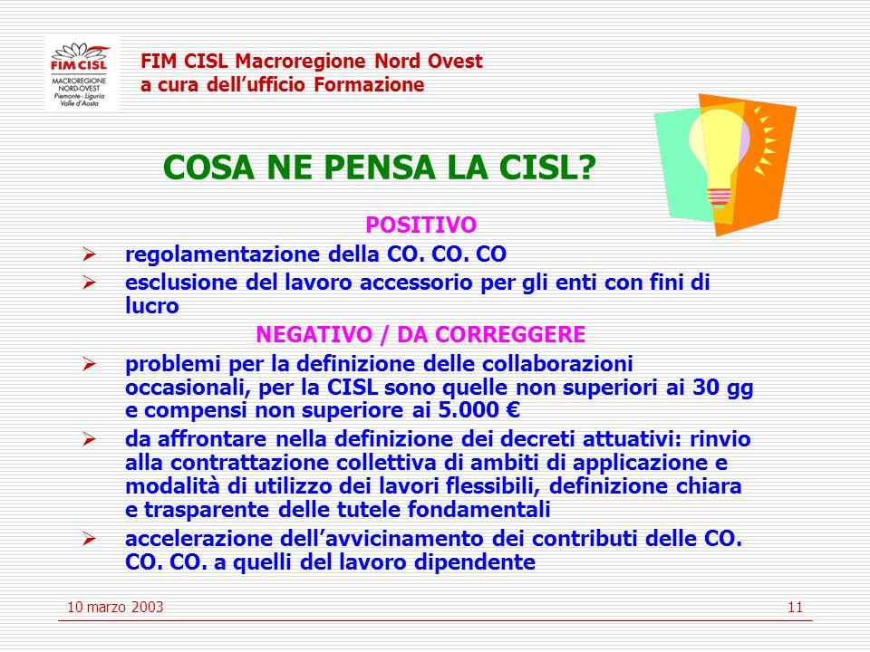 FIM CISL Macroregione Nord Ovest a cura dell'ufficio Formazione 10 marzo 200311 POSITIVO  regolamentazione della CO.