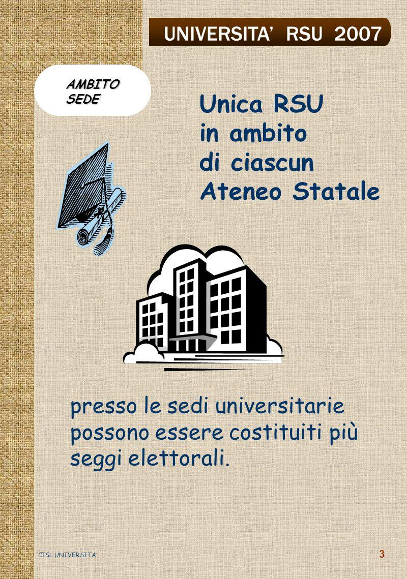 UNIVERSITA' RSU 2007 CISL UNIVERSITA' 3 AMBITOSEDE Unica RSU in ambito di ciascun Ateneo Statale presso le sedi universitarie possono essere costituiti più seggi elettorali.