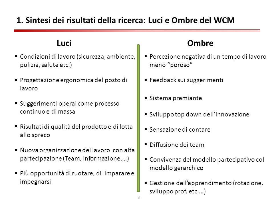 3 1. Sintesi dei risultati della ricerca: Luci e Ombre del WCM LuciOmbre  Condizioni di lavoro (sicurezza, ambiente, pulizia, salute etc.)  Progetta