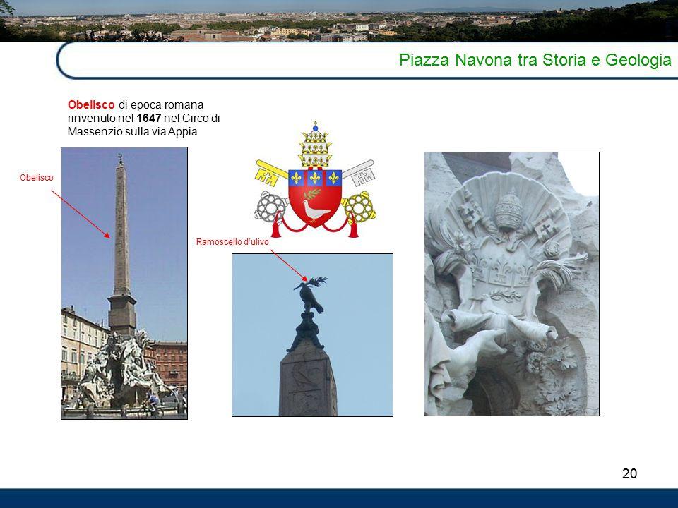 20 Piazza Navona tra Storia e Geologia Obelisco di epoca romana rinvenuto nel 1647 nel Circo di Massenzio sulla via Appia Ramoscello d'ulivo Obelisco