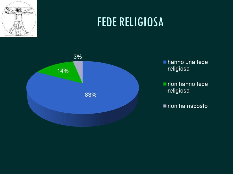 CSeRMEG FEDE RELIGIOSA