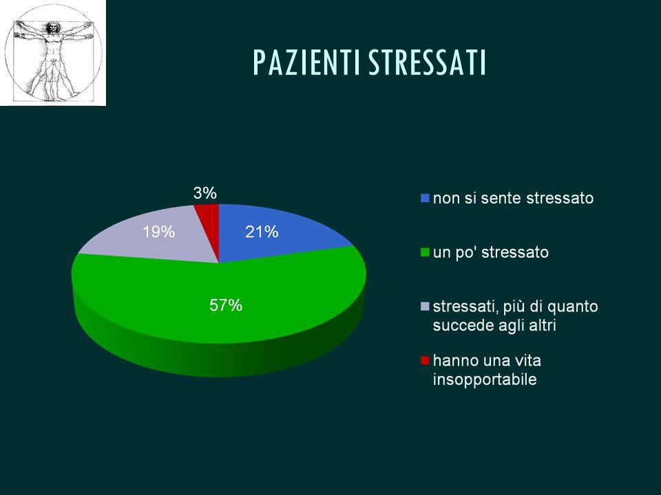 CSeRMEG PAZIENTI STRESSATI