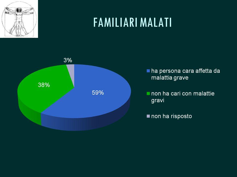 CSeRMEG FAMILIARI MALATI