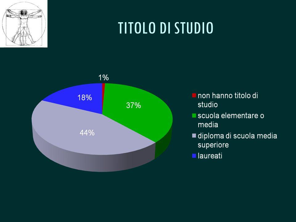 CSeRMEG TITOLO DI STUDIO
