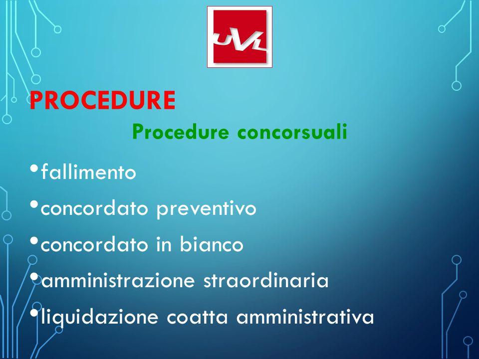 PROCEDURE fallimento concordato preventivo concordato in bianco amministrazione straordinaria liquidazione coatta amministrativa Procedure concorsuali