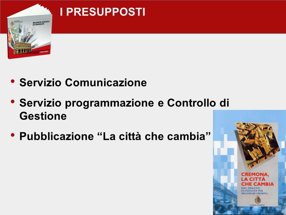 I PRESUPPOSTI Servizio Comunicazione Servizio programmazione e Controllo di Gestione Pubblicazione La città che cambia
