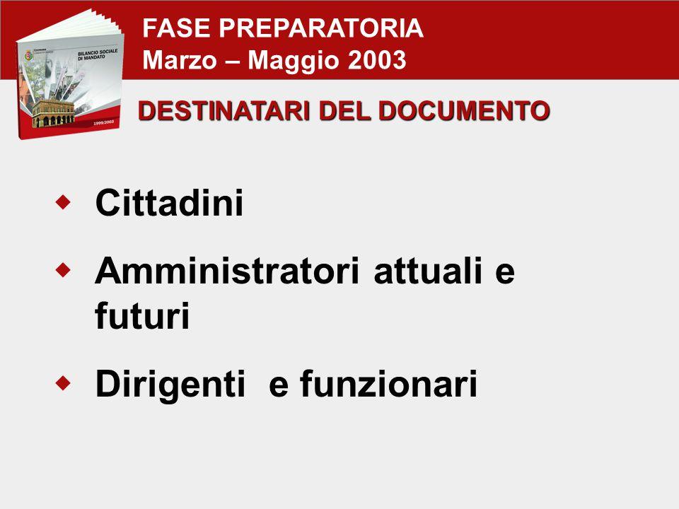 FASE PREPARATORIA Marzo – Maggio 2003 DESTINATARI DEL DOCUMENTO  Cittadini  Amministratori attuali e futuri  Dirigenti e funzionari
