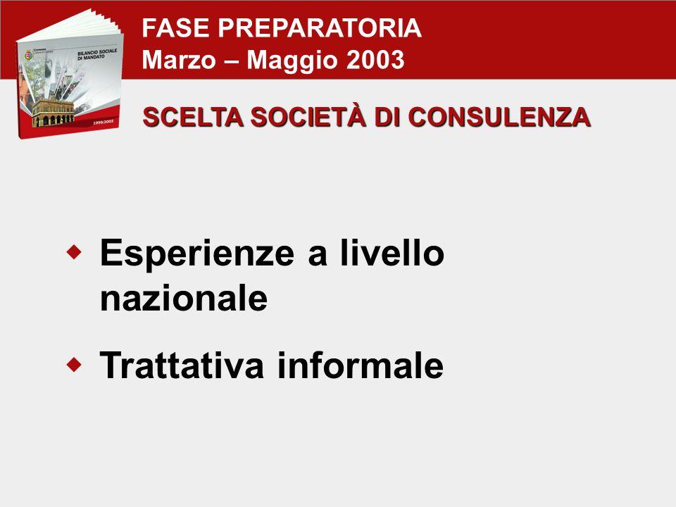 FASE PREPARATORIA Marzo – Maggio 2003 SCELTA SOCIETÀ DI CONSULENZA  Esperienze a livello nazionale  Trattativa informale
