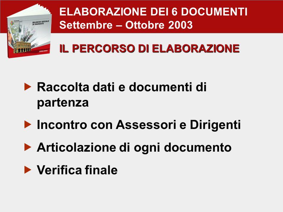 ELABORAZIONE DEI 6 DOCUMENTI Settembre – Ottobre 2003  Raccolta dati e documenti di partenza  Incontro con Assessori e Dirigenti  Articolazione di ogni documento  Verifica finale IL PERCORSO DI ELABORAZIONE