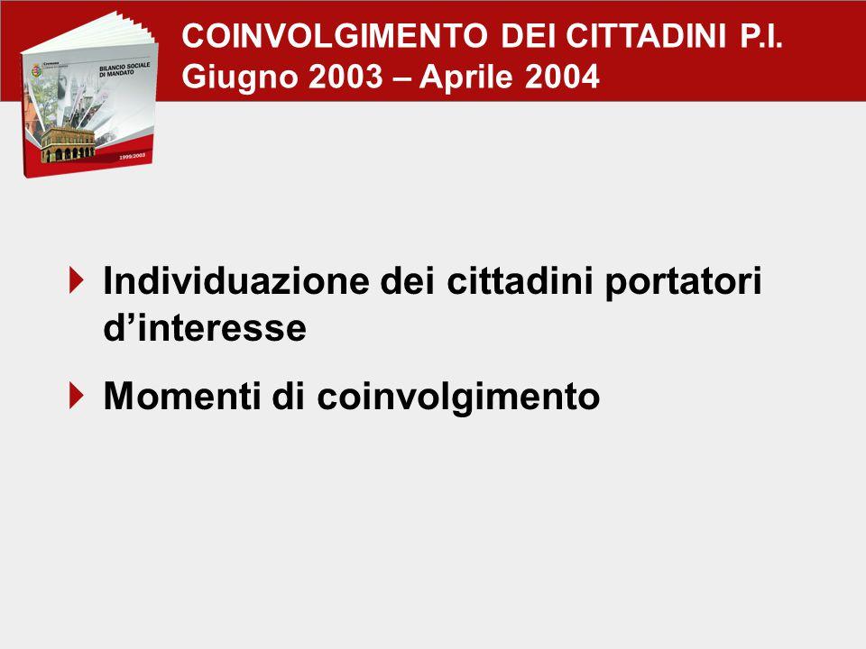  Individuazione dei cittadini portatori d'interesse  Momenti di coinvolgimento COINVOLGIMENTO DEI CITTADINI P.I.