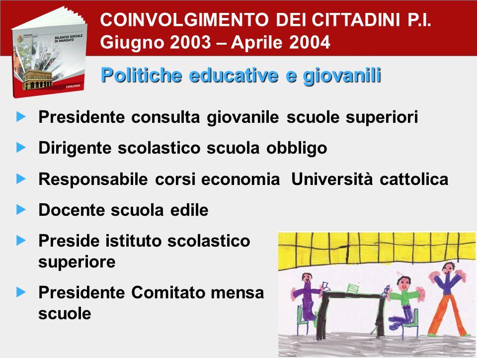 COINVOLGIMENTO DEI CITTADINI P.I.