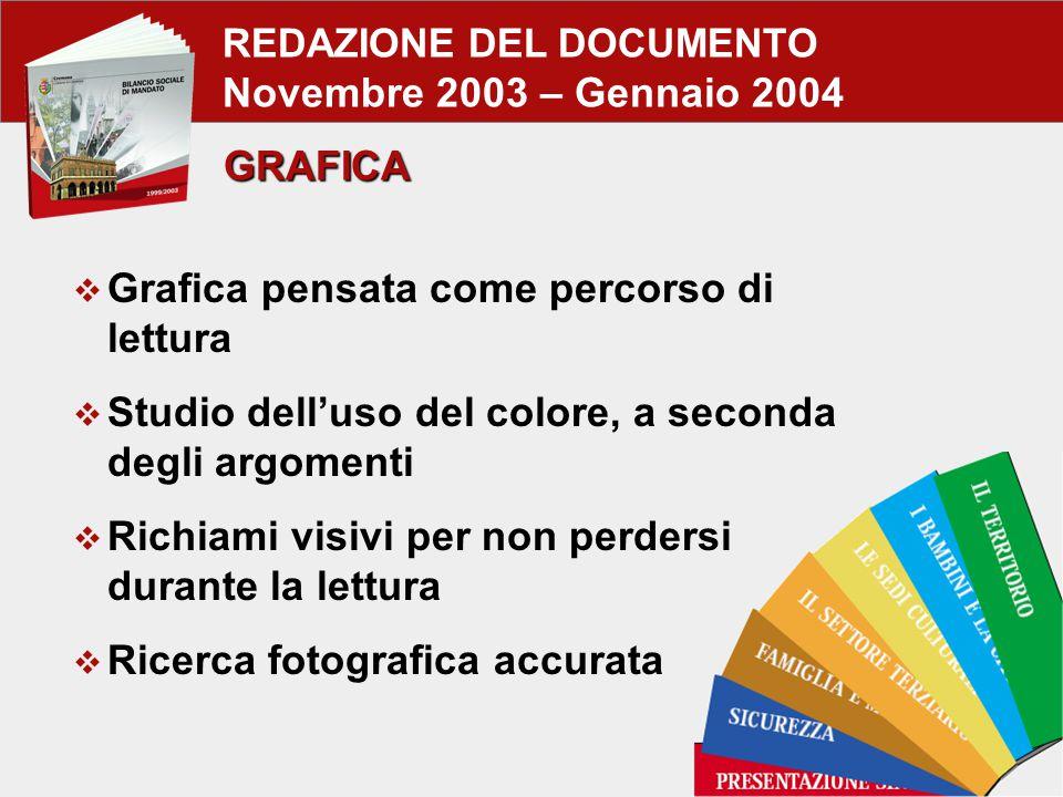 REDAZIONE DEL DOCUMENTO Novembre 2003 – Gennaio 2004  Grafica pensata come percorso di lettura  Studio dell'uso del colore, a seconda degli argomenti  Richiami visivi per non perdersi durante la lettura  Ricerca fotografica accurata GRAFICA