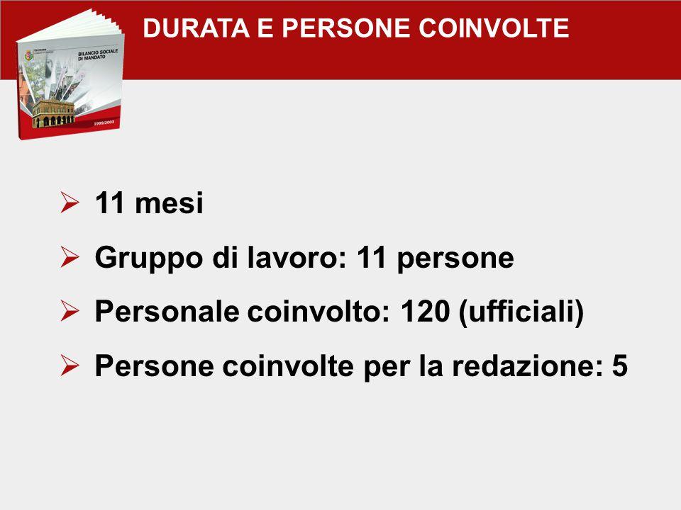 DURATA E PERSONE COINVOLTE  11 mesi  Gruppo di lavoro: 11 persone  Personale coinvolto: 120 (ufficiali)  Persone coinvolte per la redazione: 5