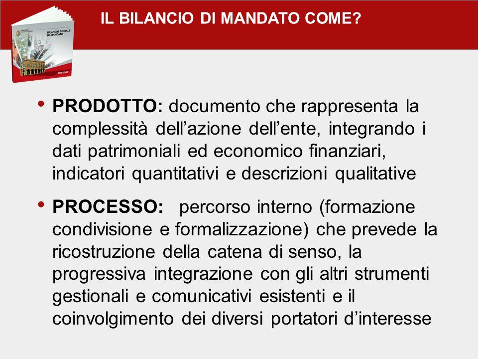 IL BILANCIO DI MANDATO COME.