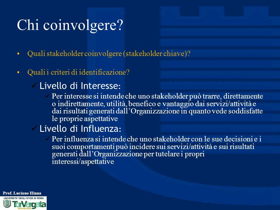 Prof.Luciano Hinna Chi coinvolgere. Quali stakeholder coinvolgere (stakeholder chiave).