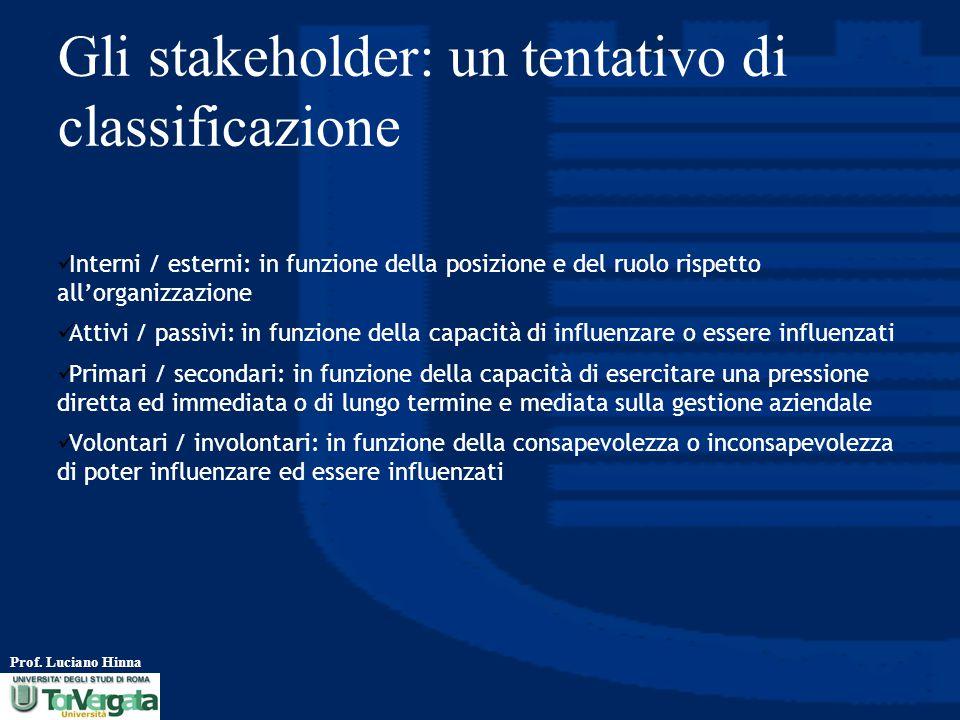 Prof. Luciano Hinna Perché orientarsi agli stakeholder