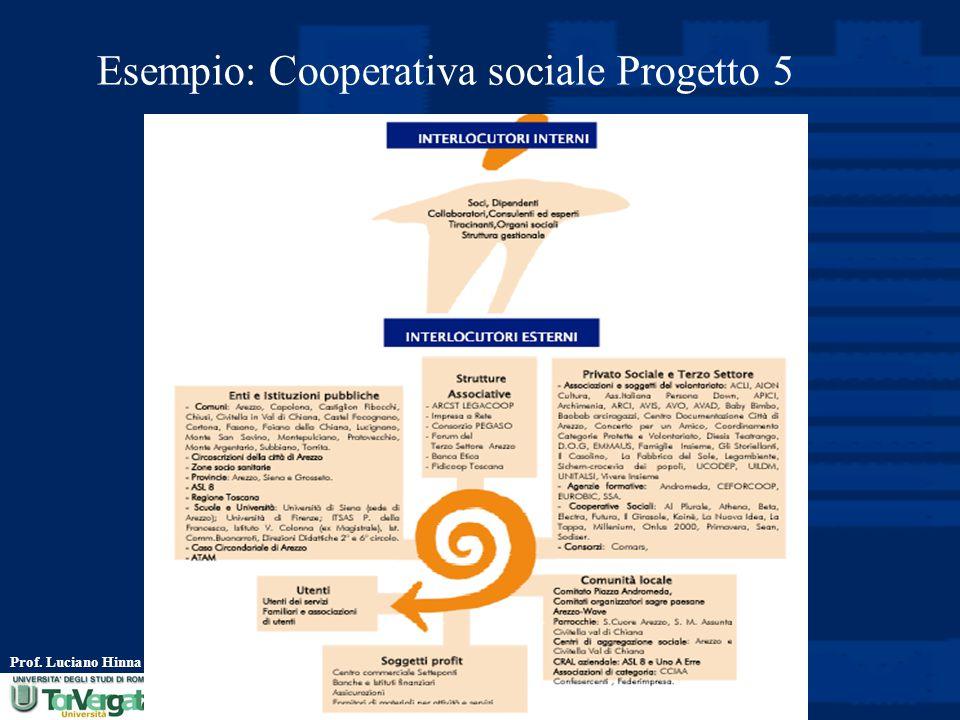 Prof. Luciano Hinna Ostacoli alla partecipazione