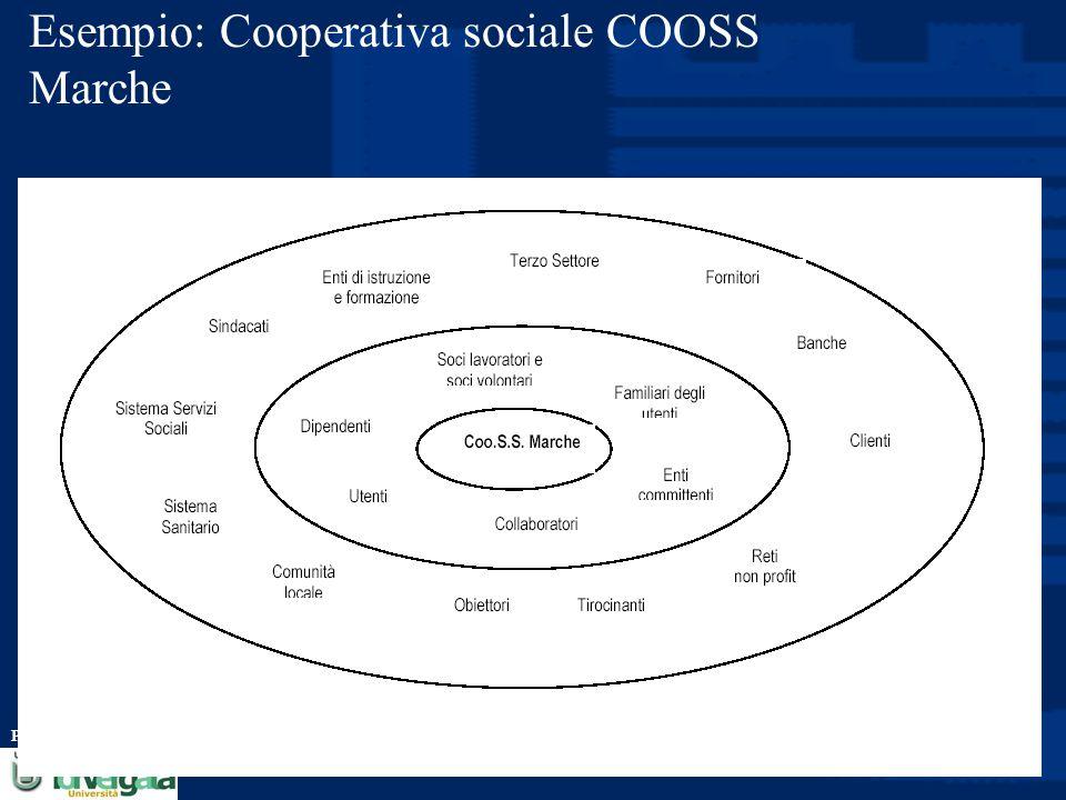 Prof. Luciano Hinna Esempio: Cooperativa sociale COOSS Marche
