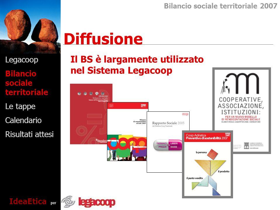 Legacoop Bilancio sociale territoriale Le tappe Calendario Risultati attesi Diffusione Bilancio sociale territoriale 2007 IdeaEtica per Il BS è largamente utilizzato nel Sistema Legacoop