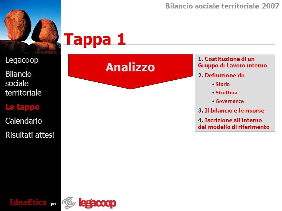 Legacoop Bilancio sociale territoriale Le tappe Calendario Risultati attesi Tappa 1 Bilancio sociale territoriale 2007 IdeaEtica per Analizzo 1.