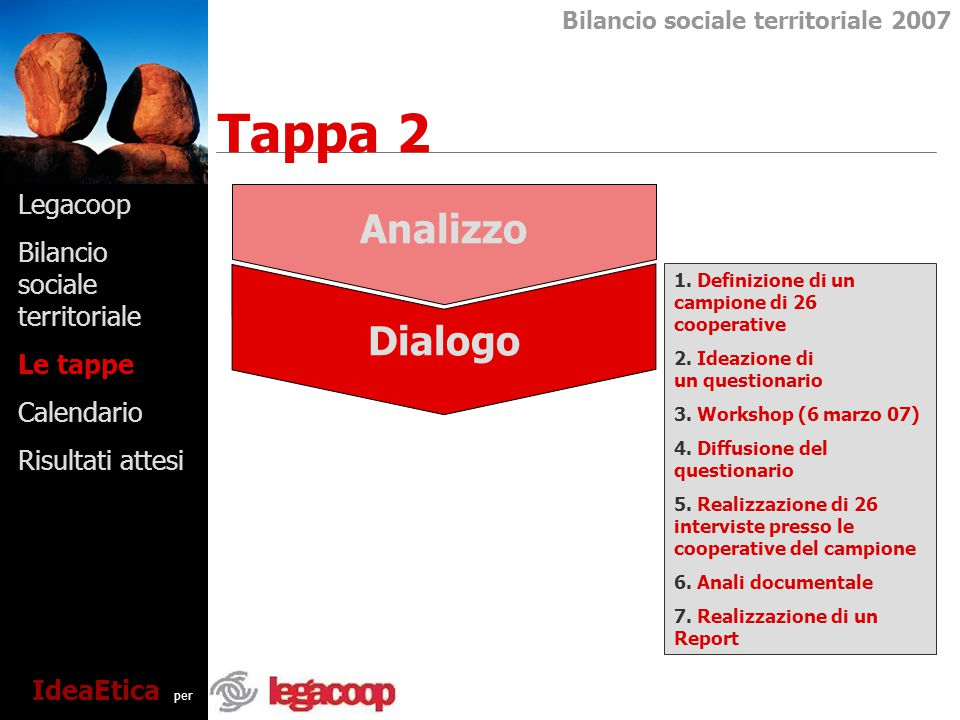 Legacoop Bilancio sociale territoriale Le tappe Calendario Risultati attesi Tappa 2 Bilancio sociale territoriale 2007 IdeaEtica per Analizzo Dialogo 1.