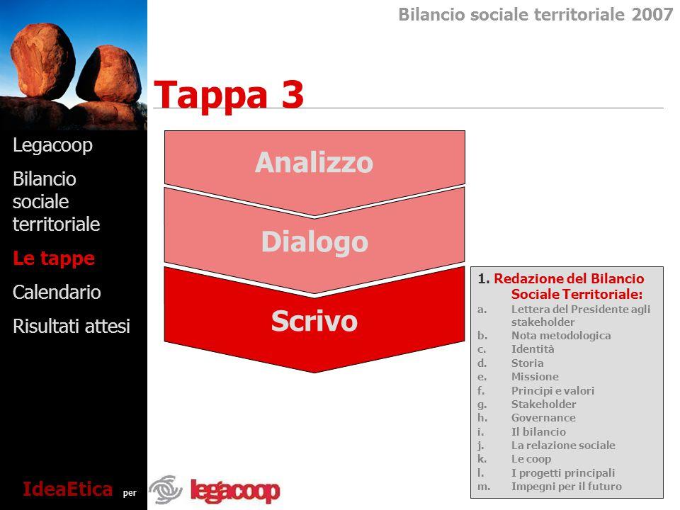 Legacoop Bilancio sociale territoriale Le tappe Calendario Risultati attesi Tappa 3 Bilancio sociale territoriale 2007 IdeaEtica per Analizzo Dialogo Scrivo 1.
