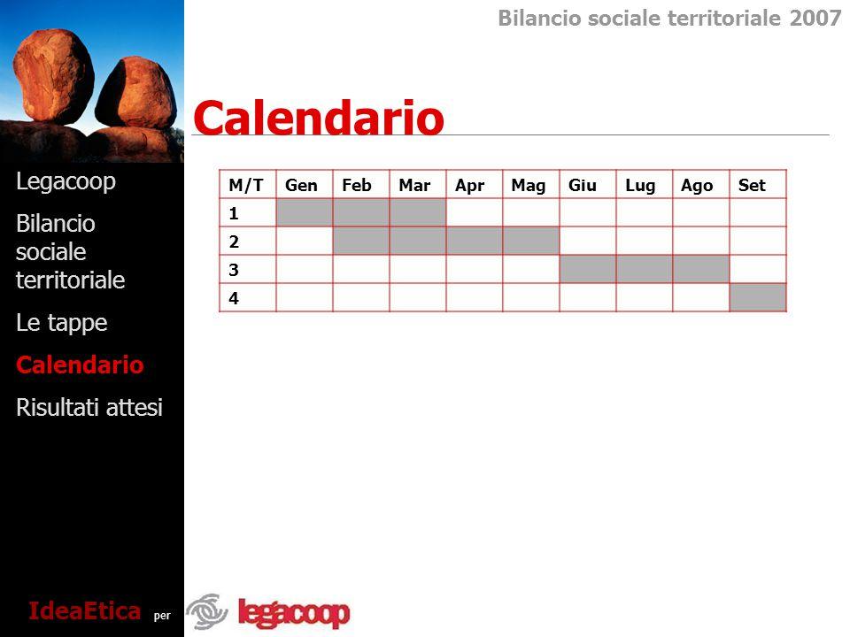 Legacoop Bilancio sociale territoriale Le tappe Calendario Risultati attesi Calendario Bilancio sociale territoriale 2007 IdeaEtica per M/TGenFebMarAprMagGiuLugAgoSet 1 2 3 4