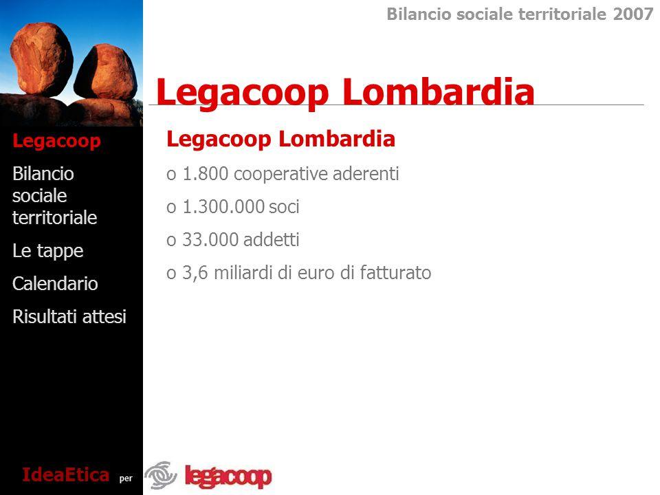 Legacoop Bilancio sociale territoriale Le tappe Calendario Risultati attesi Legacoop Lombardia Bilancio sociale territoriale 2007 IdeaEtica per Legacoop Lombardia o 1.800 cooperative aderenti o 1.300.000 soci o 33.000 addetti o 3,6 miliardi di euro di fatturato