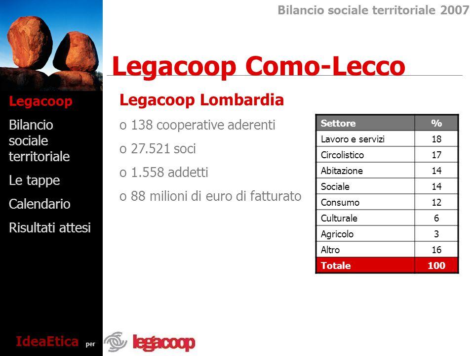 Legacoop Bilancio sociale territoriale Le tappe Calendario Risultati attesi Cos'è il Bilancio sociale.