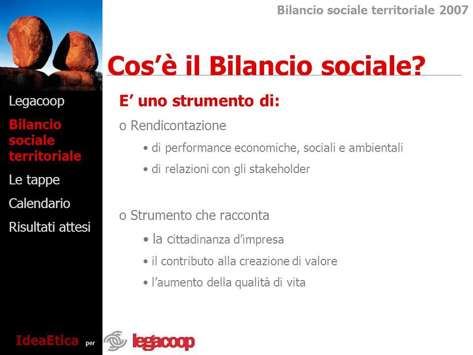 Legacoop Bilancio sociale territoriale Le tappe Calendario Risultati attesi A cosa serve.