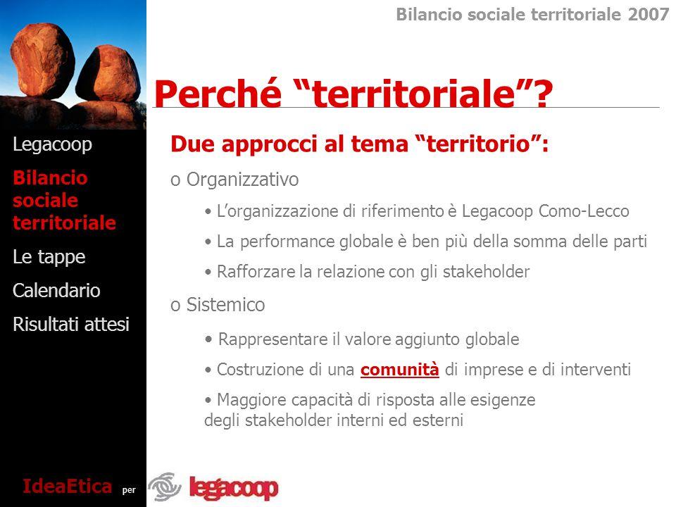 Legacoop Bilancio sociale territoriale Le tappe Calendario Risultati attesi Perché territoriale .
