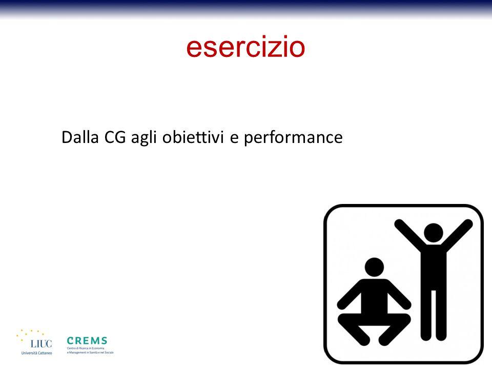 esercizio Dalla CG agli obiettivi e performance