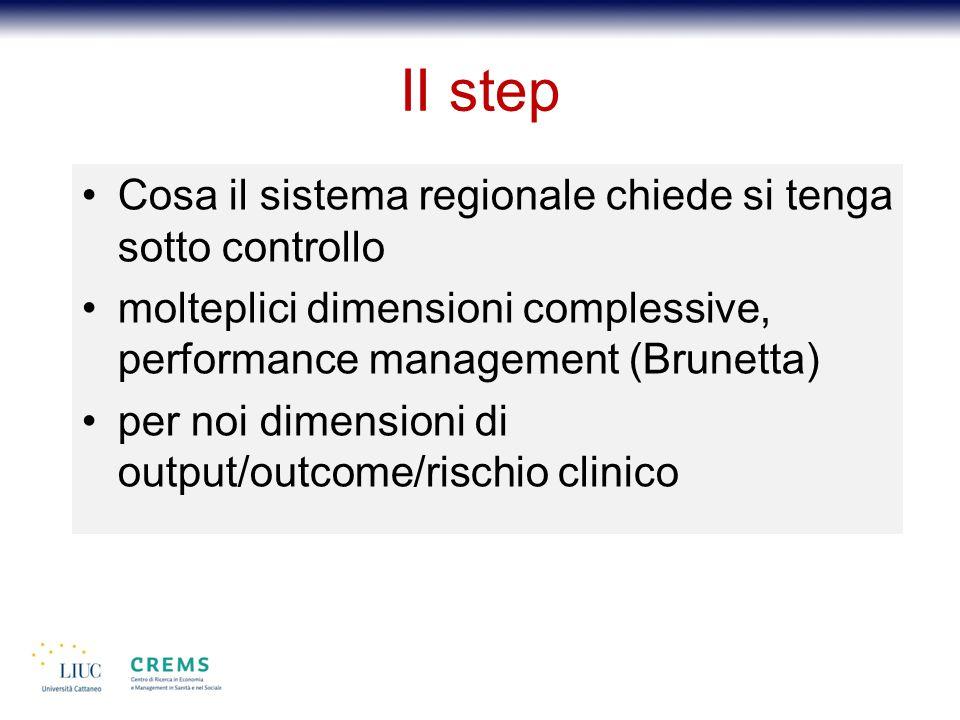 II step Cosa il sistema regionale chiede si tenga sotto controllo molteplici dimensioni complessive, performance management (Brunetta) per noi dimensioni di output/outcome/rischio clinico